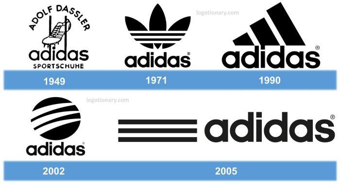 llogo adidas qua các thời kỳ