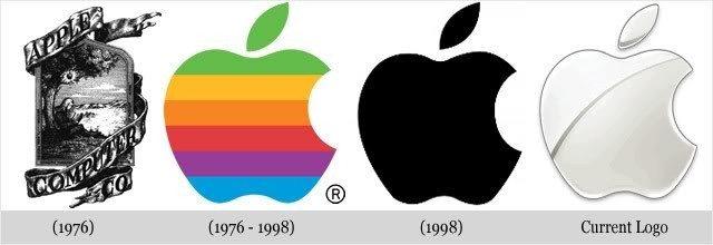 logo apple qua các thời kỳ
