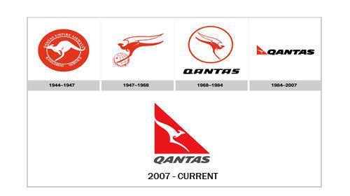 logo-hang-hang-khong-quoc-gia-uc-qantas-airways-1