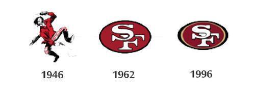 thiet-ke-logo-doi-bong-da-49ers-1