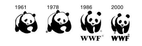 logo-quy-bao-ve-thien-nhien-wwf-1